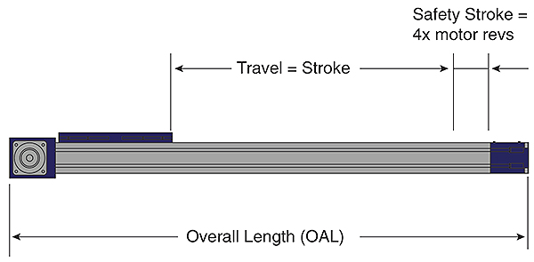 overall-actuator-length-and-stroke